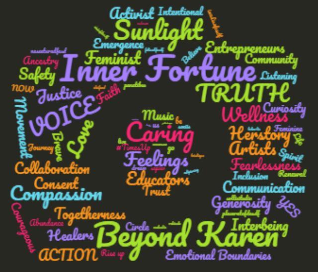 Beyond Karen and Inner Fortune word cloud